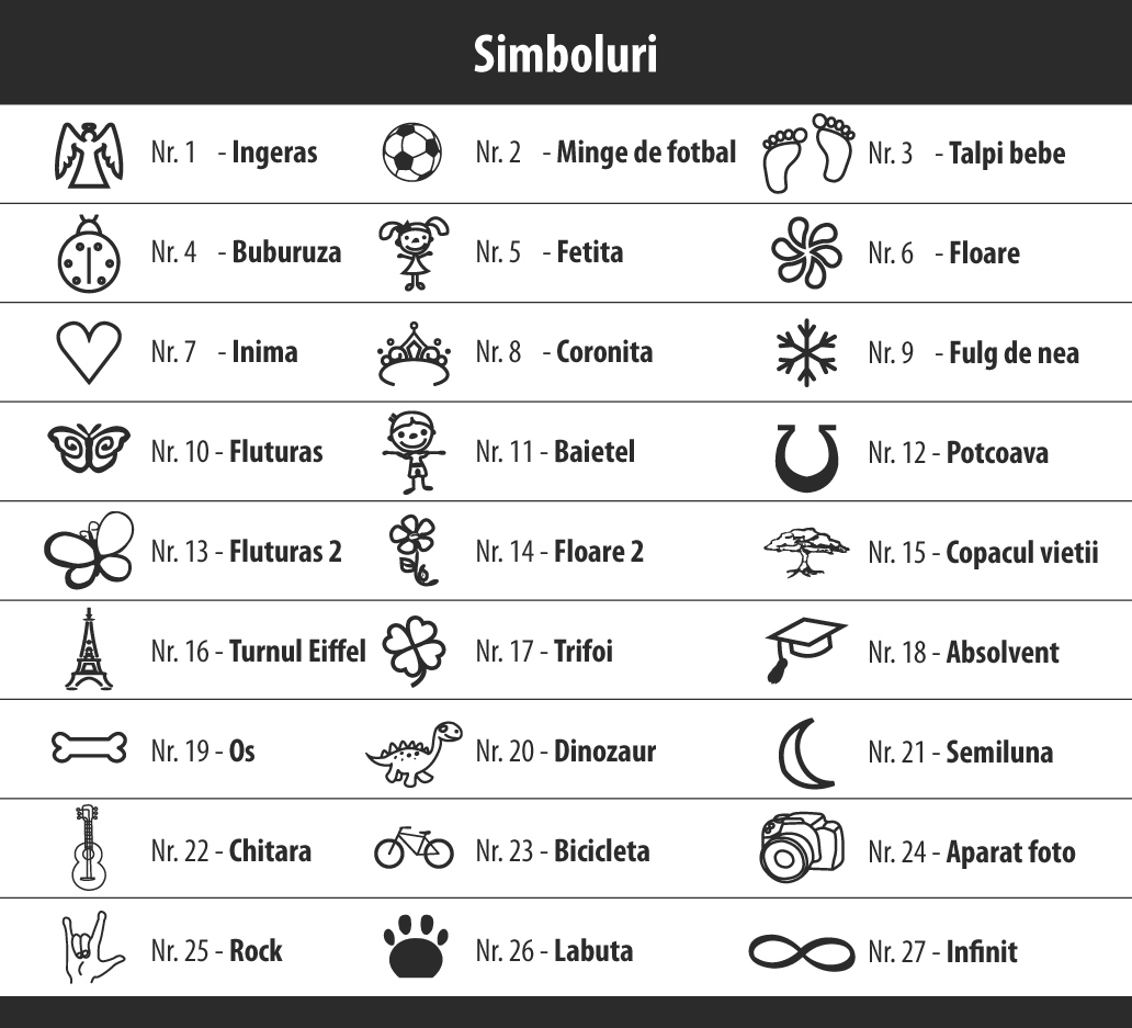 Simboluri disponibile